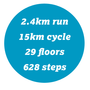 2.4km run, 15km cycle, 29 floors